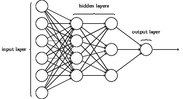 4层示例网络